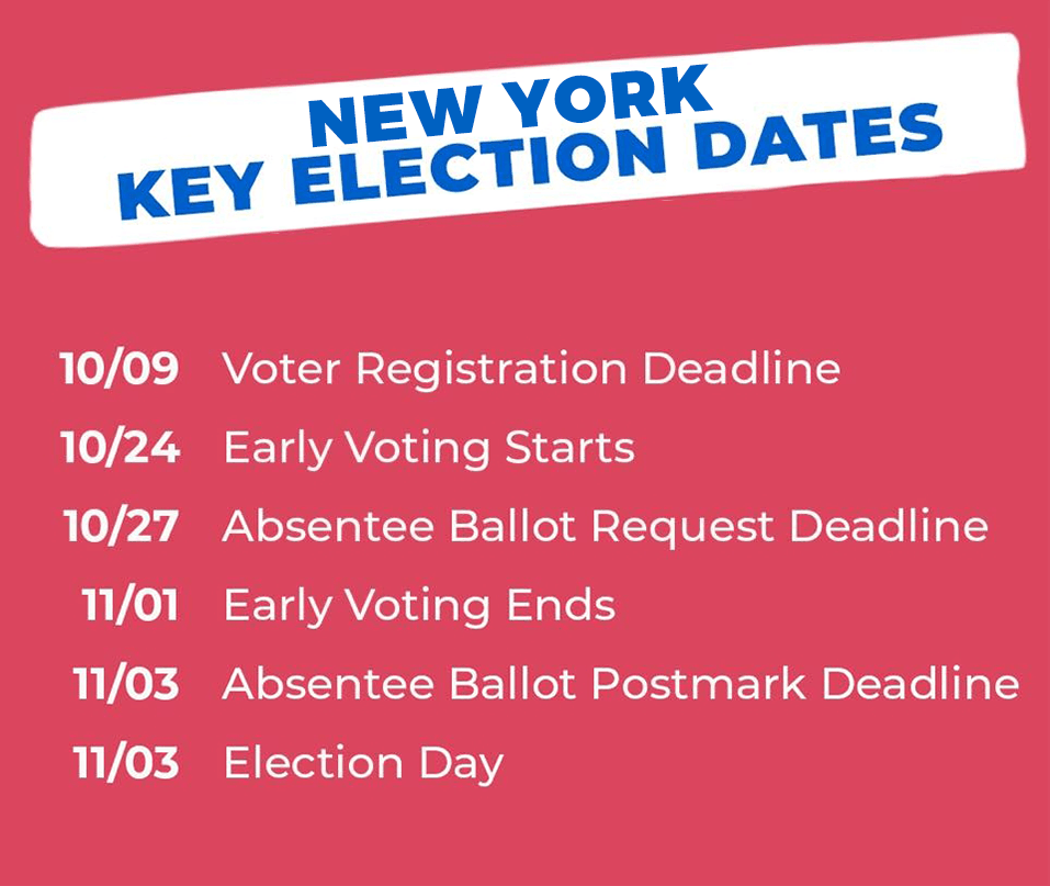 Decorative graphic with election dates If you live in New York and have a state issued Driver License, Permit or Non-Driver ID simply visit the NY MyDMV Motor Voter site to register online. If you do not have a New York State issued driver license, learner permit or Non-Driver ID, you should complete an application to register to vote and mail it to your County or City Board of Elections.  Save these important dates for New Yorkers!  10/9:Voter Registration Deadline for General Election 10/14: Last day to c